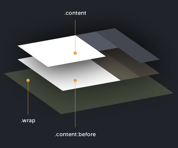 ستون ها با ارتفاع یکسان